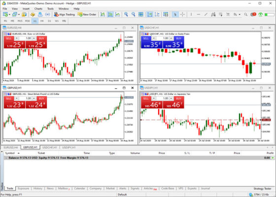 Swing Trade with A Full-time Job, metatrader4 mt4 main interface